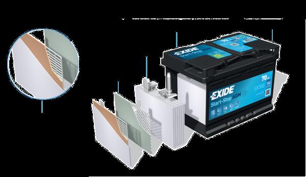 autobatterie exide ek508 agm start stop 12v 50ah 800a. Black Bedroom Furniture Sets. Home Design Ideas