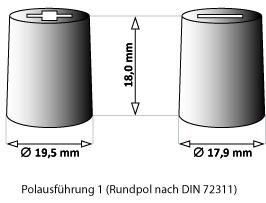 Exide ER350 Dual 12V 80Ah 510A 350Wh Pluspol links